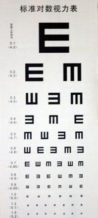 Chinese Eye Chart