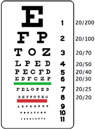 US Eye Chart